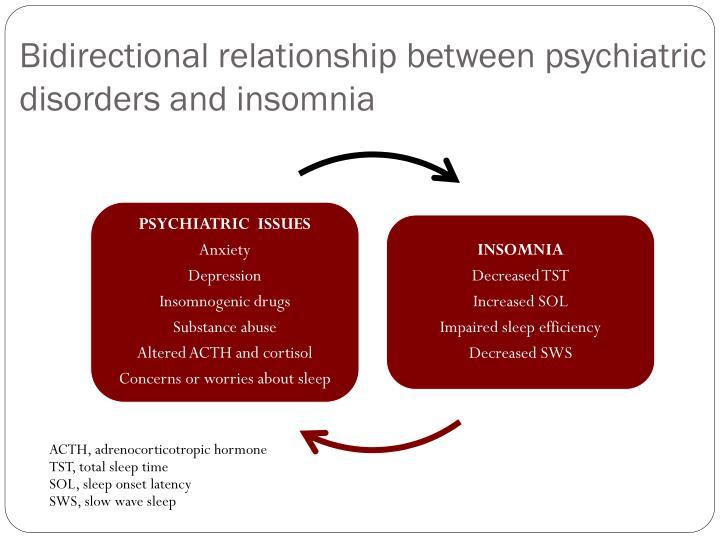 Bidirectional relationship between psychiatric disorders and insomnia