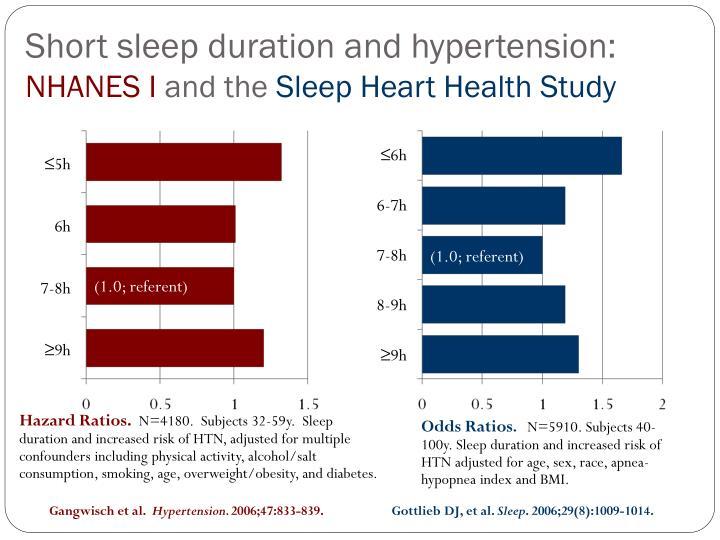 Short sleep duration and hypertension:
