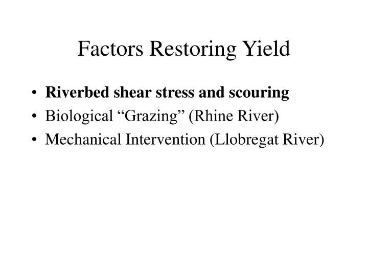 Factors Restoring Yield