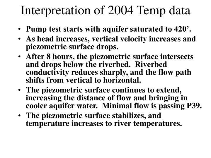 Interpretation of 2004 Temp data