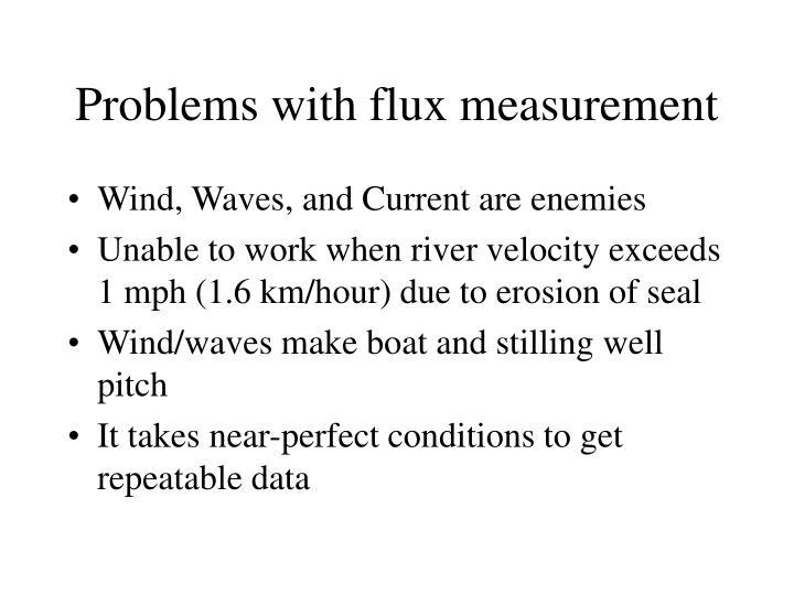 Problems with flux measurement