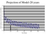projection of model 20 years