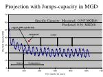 projection with jumps capacity in mgd