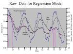 raw data for regression model