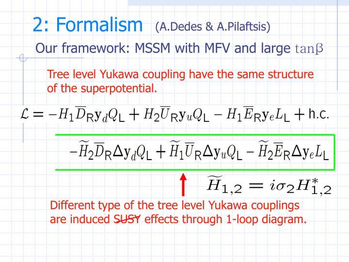 Different type of the tree level Yukawa couplings