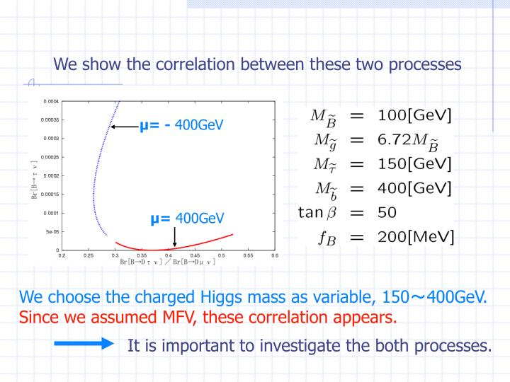 We show the correlation between these two processes