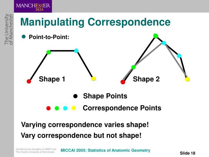 Shape Points