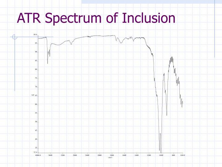 ATR Spectrum of Inclusion