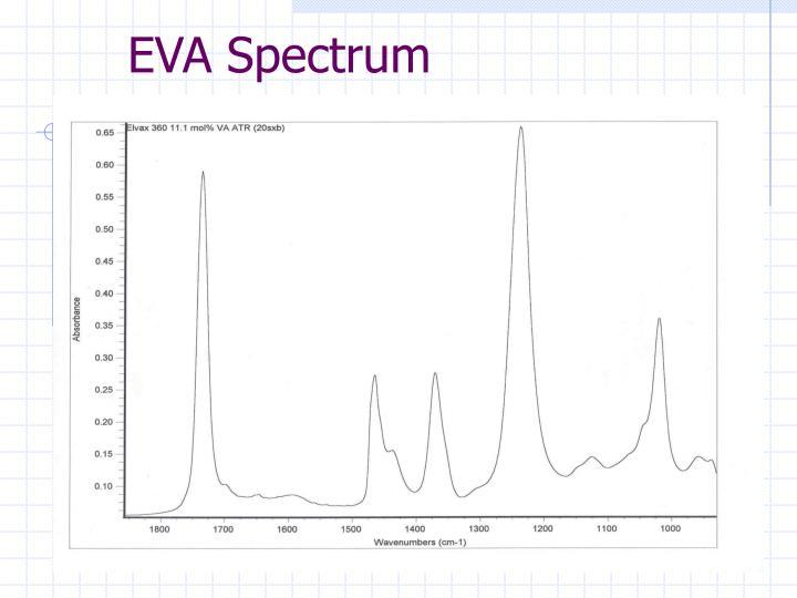 EVA Spectrum