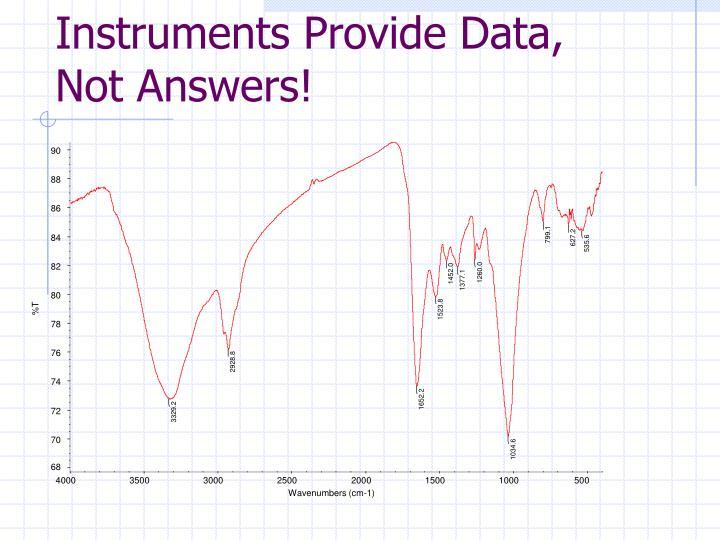 Instruments Provide Data,