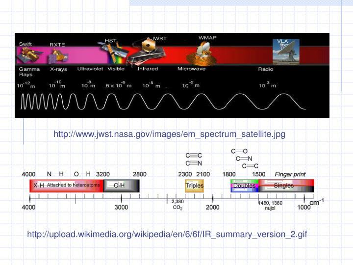 http://www.jwst.nasa.gov/images/em_spectrum_satellite.jpg