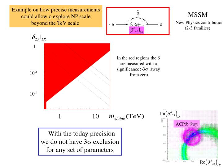 Example on how precise measurements