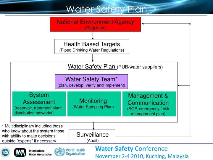 WSP Framework