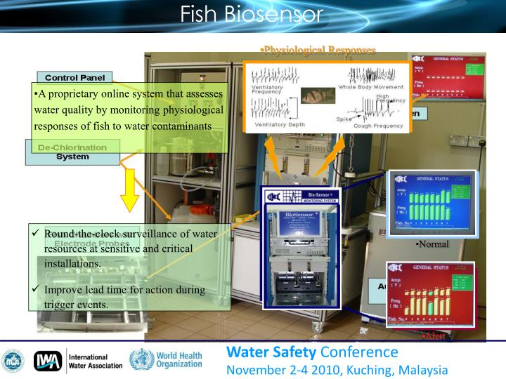 Fish Biosensor