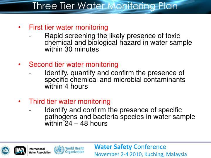 Three Tier Water Monitoring Plan