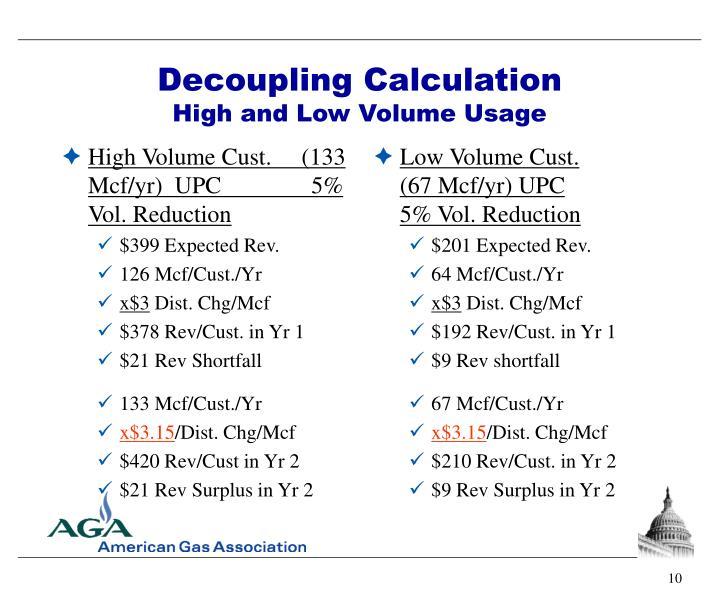 High Volume Cust.     (133 Mcf/yr)  UPC               5% Vol. Reduction