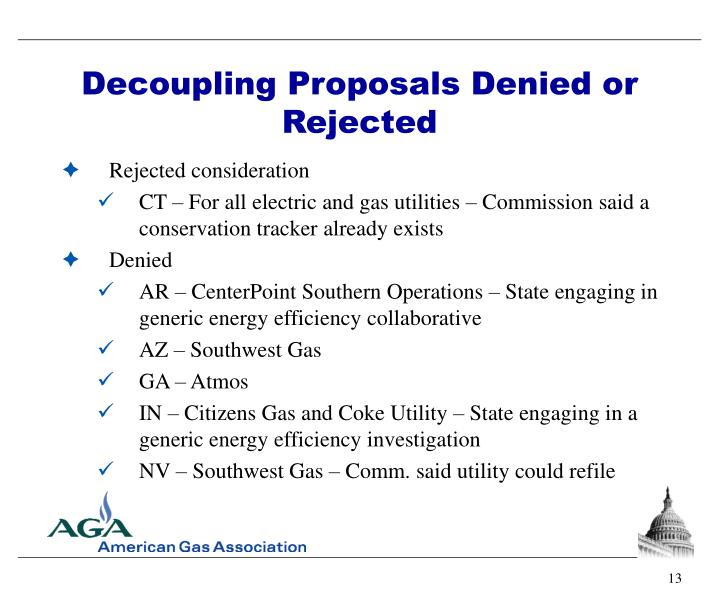 Decoupling Proposals Denied or Rejected
