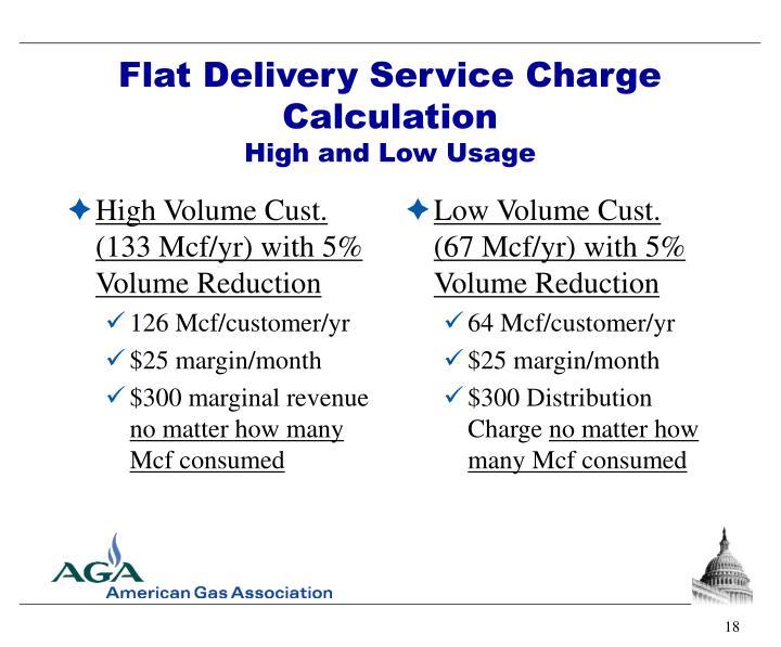 High Volume Cust. (133 Mcf/yr) with 5% Volume Reduction