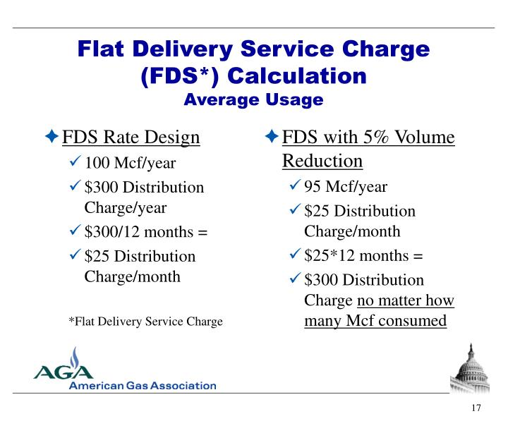 FDS Rate Design