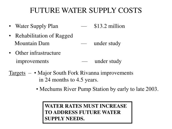 FUTURE WATER SUPPLY COSTS