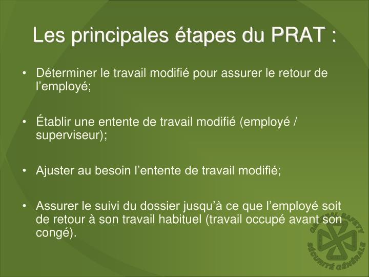 Les principales étapes du PRAT :