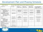 development plan and phasing schedule