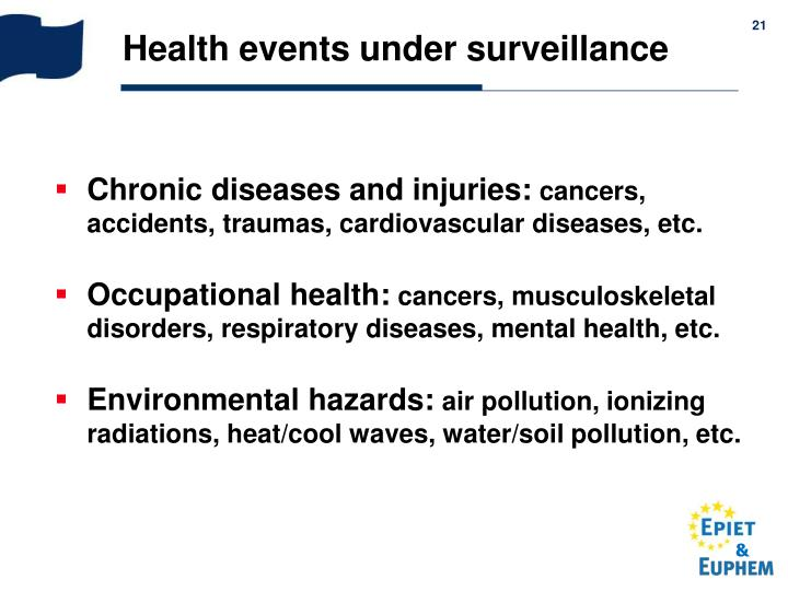 Health events under surveillance