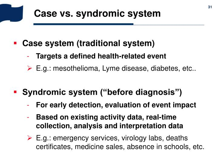 Case vs. syndromic system