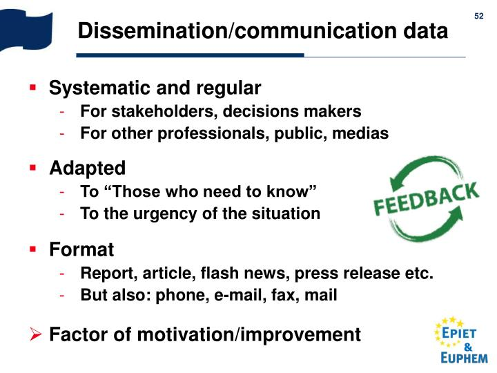 Dissemination/communication data