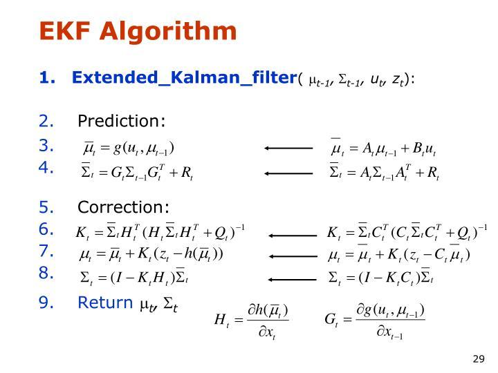 EKF Algorithm