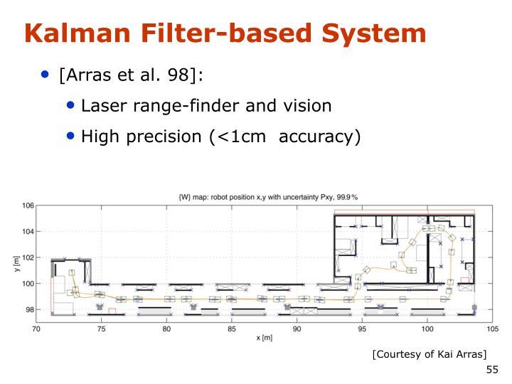 Kalman Filter-based System