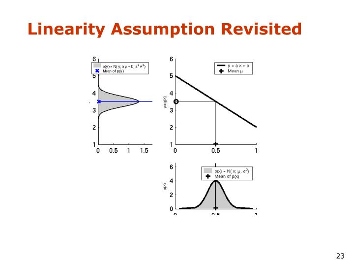 Linearity Assumption Revisited