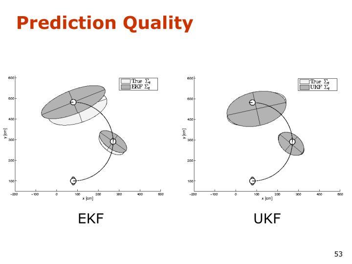 Prediction Quality