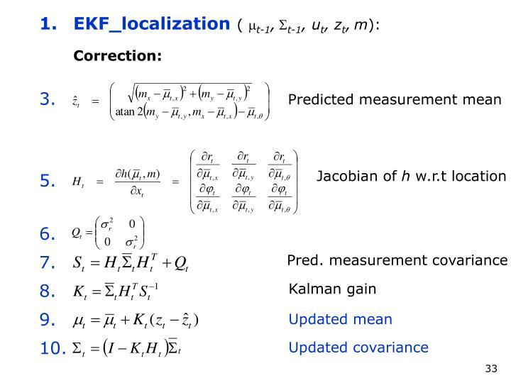EKF_localization