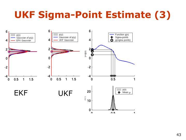 UKF Sigma-Point Estimate (3)