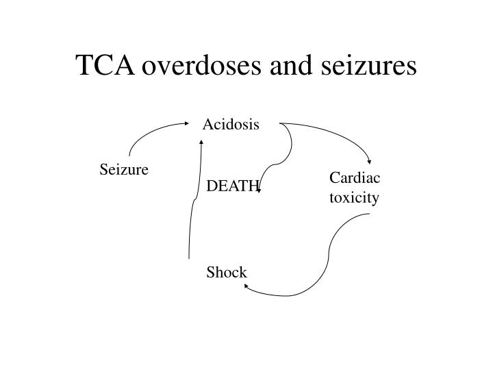 TCA overdoses and seizures