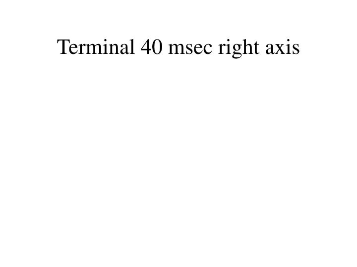 Terminal 40 msec right axis