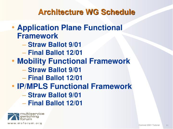 Architecture WG Schedule