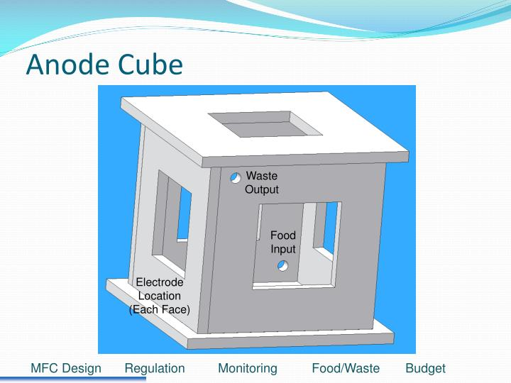 Anode Cube