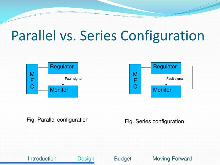 Parallel vs. Series Configuration