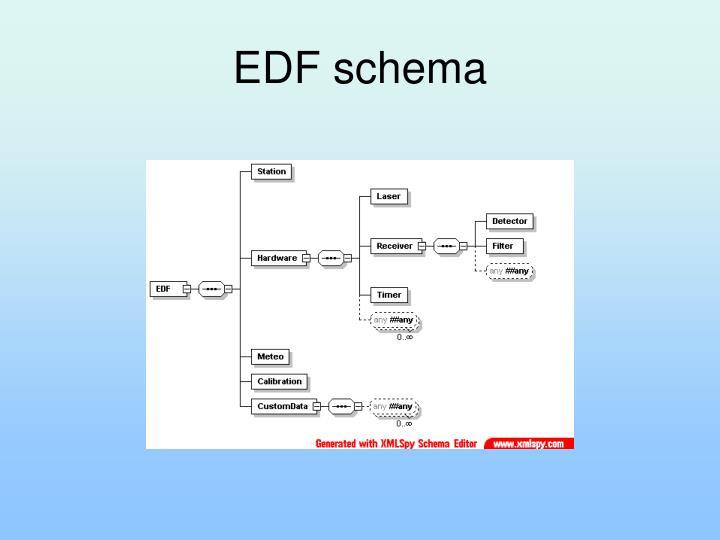 EDF schema