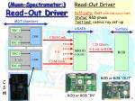 muon spectrometer read out driver
