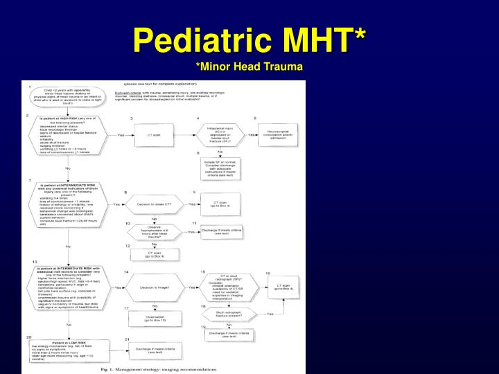 Pediatric mht minor head trauma