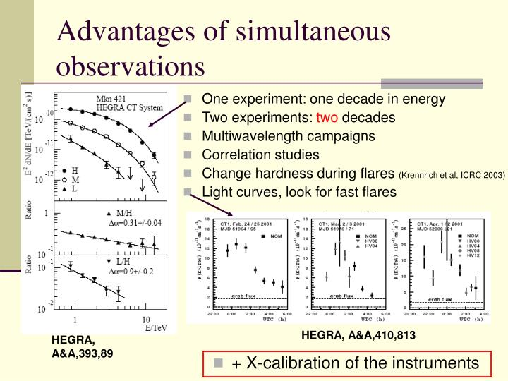 + X-calibration of the instruments