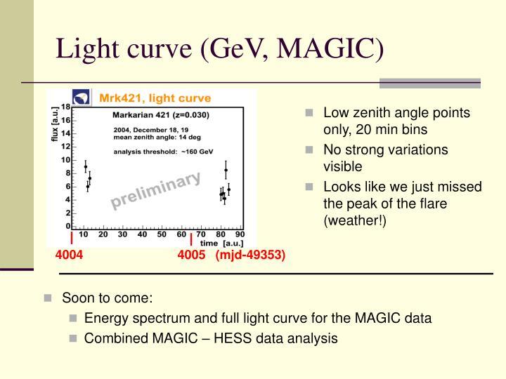 Light curve (GeV, MAGIC)