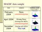magic data sample