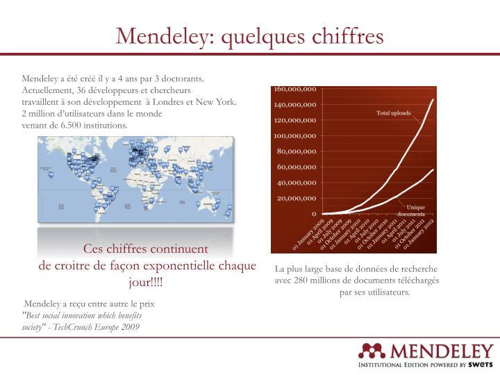 Mendeley: quelques chiffres