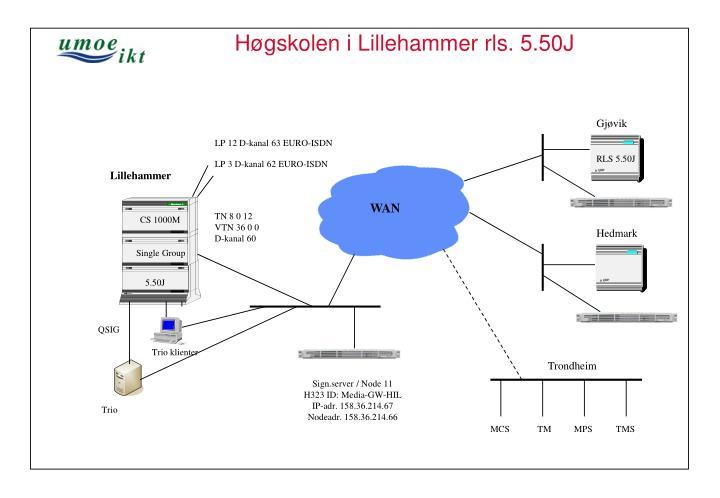 Høgskolen i Lillehammer rls. 5.50J