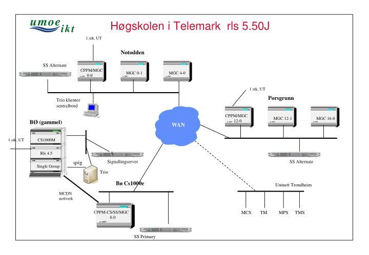 Høgskolen i Telemark  rls 5.50J