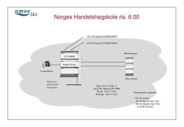 Norges Handelshøgskole rls. 6.00